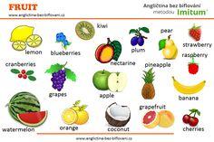 V tomto teplém počasí si rádi dopřáváme osvěžující ovoce (angl. FRUIT). Dokážete ale správně pojmenovat běžné druhy ovoce? Raspberry, Strawberry, Kiwi, Grapefruit, Pear, Watermelon, Blueberry, Pineapple