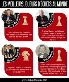 Garry Kasparov spent 20 years as the number one chess champion from 1985 to Paul Morphy, Wedding Album Cover, Free Facebook Likes, Computer Repair Services, Tv Set Design, Eyelash Logo, Social Media Impact, Chess Players, Dog Food Brands