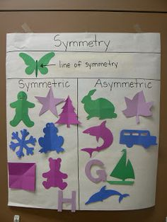 Symmetry vs. asymmetry anchor chart...excellent!