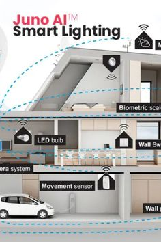 Smart lighting takes the next step with the Juno AI recessed light. Control your smart home from anywhere in the home with integrated Alexa smart lighting. Alexa Speaker, Smart Home Automation, Downlights, Home Lighting, Shades, Led, Design, Eyeshadow, Sunglasses