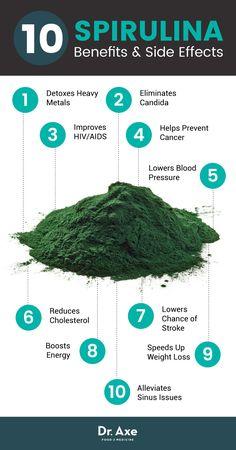 Spirulina Benefits - Dr.Axe
