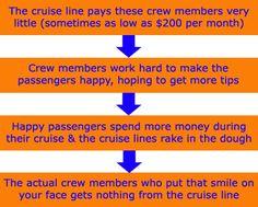 cruise tips & advice Cozumel Cruise, Honeymoon Cruise, Caribbean Cruise, Cruise Vacation, Vacation Destinations, Royal Caribbean, Disney Cruise, Vacations, Cruise Packing Tips
