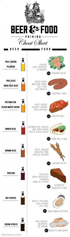 Beer & Food Pairings - Pre October-fest studying~ I still think beer goes with everything! All Beer, Wine And Beer, Beer Recipes, Cooking Recipes, Beer Pairing, Food Pairing, Craft Bier, Cooking With Beer, Wheat Beer