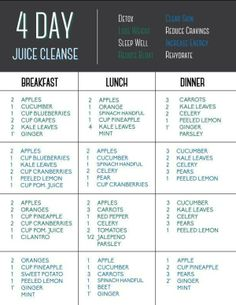 4 days juice detox Because you've asked for it, here are more recipes to start your detox and juice cleanse, or add to your recipe list! By Drew Canole