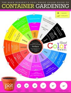 This chart will tell you how to mix and match colorful plants: | 39 Budget Curb Appeal Ideas That Will Totally Change Your Home