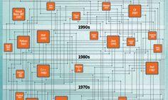 Programming-Languages-Infographic