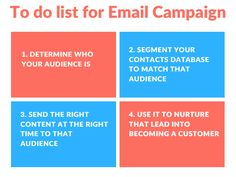 How to Create an Effective Email Marketing Campaign for Best Results? Part – II