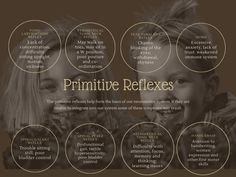 Primitive reflexes are the basis of our neuromotor development. If they are unintegrated symptoms can result which may lead to a lack of school readiness. The neuromotor patterns can be addressed with MNRI primitive reflex integration Chiropractic Clinic, Family Chiropractic, Primitive Reflexes, Ptsd Recovery, Central Nervous System, School Readiness, Holistic Approach, Immune System, Trauma