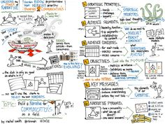 Visual notes from Unlocking the Power of Narrative with @gordonrudow and @herlihy | Flickr - Photo Sharing!