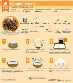 Рецепты в инфографике: Шулики с маком | Рецепты в инфографике | Кухня | АиФ…