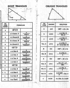 www.eltallerderolando.com 2011 08 07 formulas-y-tablas