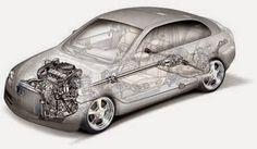 Milik Perpus: Bagian-Bagian Mobil