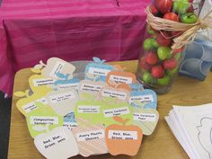 Parent Night Idea!: Put needed supplies on apples and invite parents to take one or a few to donate