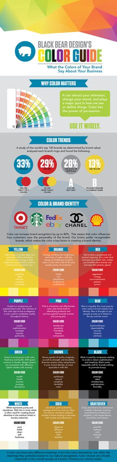 Understanding Color and The Meaning of Color