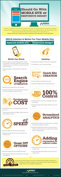Looking to reach your website's mobile users in the better ways? Getting confused between Separate mobile site and Responsive design? Analyzing some essential points, we have presented infographics that clear your mind and helps to make proper decision of choosing best option for your mobile site.