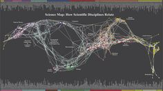 Illuminated Diagram of Science Map: How Scientific Disciplines Relate - Places & Spaces: Mapping Science http://scimaps.org/maps/map/illuminated_diagram__134/#