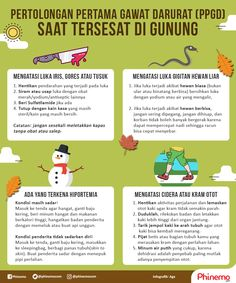 Jika kebetulan salah satu rombongan pendakianmu mengalami beberapa gejala berbahaya berikut ini lebih baik lakukan PPGD ini.  #phinemo #mountain #tips #hiking #infografik Backpacking Tips, Hiking Tips, Survival Tips, Survival Skills, Travel Packing Checklist, Bushcraft Kit, Reminder Quotes, School Quotes, Health Education