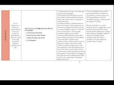 TNReady Item Sampler: Sorting Standards, Mapping Teaching Points, Analyzing Qs - YouTube