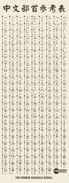 Chinese radicals very clear chart: Introducing the new Chinese Radicals Scroll // Mandarin Poster Chinese Language, Japanese Language, Learn Chinese Characters, Kanji Characters, Chinese Alphabet, Chinese Symbols, British Sign Language, Foreign Language, French Language