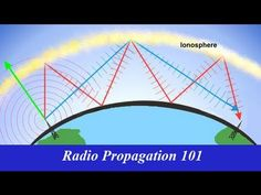 Magnetic Ley Lines in America   Magnetic Declination   Magnetic