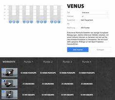 Freeletics Venus - Das Freeletics Workout Venus besteht aus vier Runden mit je Übungen und ist in den Varianten Endurance, Standard und Strength verfügbar.