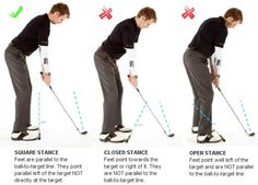 Proper Alignment In Golf | Free Online Golf Tips