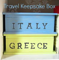 PinsterSisters: Travel Keepsake Box – Part 1 Travel Box, Success And Failure, Keepsake Boxes, Shadow Box, Home Projects, Crafts For Kids, Project Ideas, Sisters, Adventure