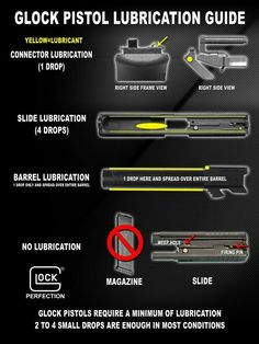 Understand the Glock trigger better and notice how much you progress using your Glock pistol! Understanding the Glock Trigger Glock Fire Machine, Rifles, Glock Guns, Cool Guns, Guns And Ammo, Firearms, Shotguns, Hand Guns, Just In Case