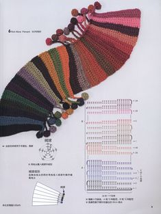 Diagonal Colorful Crochet Scarf Pattern. More Great Looks Like This