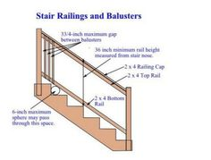 Delicieux Build Outdoor Stair Railing   How To Select The Best Outdoor Stair Railing  U2013 Garden Design