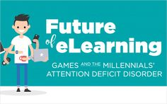 Last week, eLearning Brother's Bill West hosted Richard Lowenthal of The Game Agency in a webinar discussing the benefits of games in eLearning.