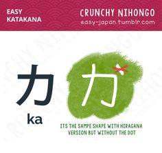 Crunchy Nihongo! - BASIC - EASY KATAKANA  Katakana sound is exactly...
