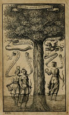 Engraved allegorical frontispiece from a 1690 alchemy book by Baro Urbigerus published in London.