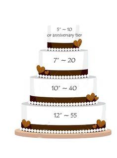 Golden Vanilla Cake Recipe Making A Wedding And Cakes