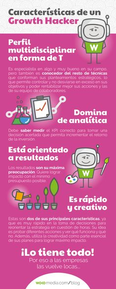Características de Growth Hacker Apps, Growth Hacking, Competitor Analysis, Carrera, Affiliate Marketing, Digital Marketing, Infographic, Join, Community