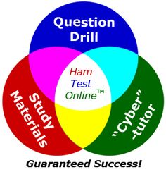 Ham License Study and practice test tool. Worth the price.$25; Group Discounts Available.