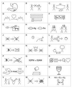 Určete česká přísloví, která se skrývají v piktogramech.  ŘEŠENÍ Nezapomeňte, že prozrazený hlavolam přestane býti hlavolamem. Nevíte-li si hned rady, zkuste hlavolam odložit na později. Poku… Worksheets, Activities For Kids, Alphabet, Wedding Day, Teaching, Education, School, Anime, Literatura