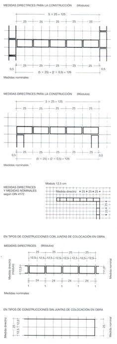 """Print PDFEn primer lugar se debe definir el módulo como el ancho de una pieza más una junta (en el caso de la imagen, para un ladrillo de 24cm y junta 1cm, el módulo es 25 ). La longitud de un muro será """"n"""" veces el módulo – 1 junta. El hueco que se realice..."""