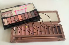 Urban Decay Naked 3 Dupe - L'Oreal Paris LA Rose Nude Palette // Hand Drawn Heart
