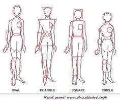 Разбивка тела на геометрические фигуры