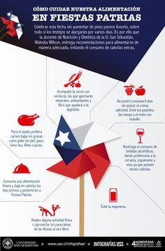 Cómo cuidar nuestra alimentación en Fiestas Patrias Chilean Flag, Chart, Uss, Spanish, Logo, Take Care, Mobile Wallpaper, Vestidos, Easy Healthy Breakfast