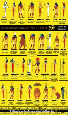 Gods and Goddesses of Ancient Egypt- Bast is also the Mother of Cats, and I do b. - ODDS - Gods and Goddesses of Ancient Egypt- Bast is also the Mother of Cats, and I do b… - Egyptian Mythology, Egyptian Symbols, Egyptian Art, Egyptian Goddess Names, Bast Goddess, African Mythology, Gods Tattoo, Ancient Egypt Art, Ancient History