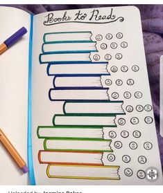 bullet journal ideas & bullet journal _ bullet journal ideas _ bullet journal layout _ bullet journal inspiration _ bullet journal doodles _ bullet journal weekly spread _ bullet journal ideas layout _ bullet journal how to start a Bullet Journal Tracker, Bullet Journal School, Bullet Journal Inspo, Bullet Journal Simple, Bullet Journal Books, Bullet Journal Aesthetic, Bullet Journal Themes, Bullet Journal Spread, Daily Journal