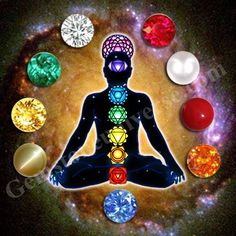 What Are Chakras As Energy Centres?   Chakras are energetic spinning wheels of light, which reside in the spiritual body.
