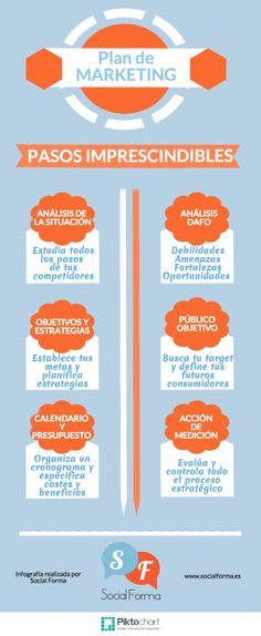 Plan de Marketing pasos imprescindibles #infografia #infographic #marketing