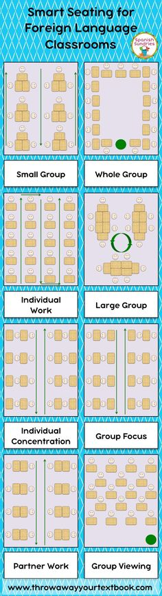 Seating arrangements for foreign language class based on activity types