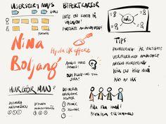 Sketchnotes from UXopen 2016 – Medium