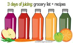 3 day juice cleanse: grocery list and recipes