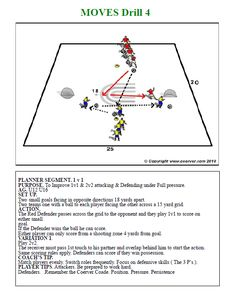 moves-drill-4 Soccer Workouts, Soccer Tips, Soccer Coaching, Soccer Training, Football Drills, Youth Soccer, Sports, Mom, Awesome