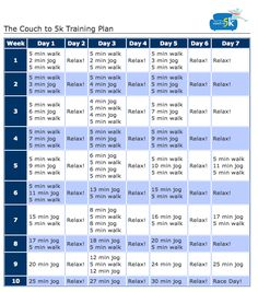 """The Couch-to-5K® Running Plan beginner's running schedule has helped thousands of new runners get off the couch and onto the roads, running 3 miles in just two months."""